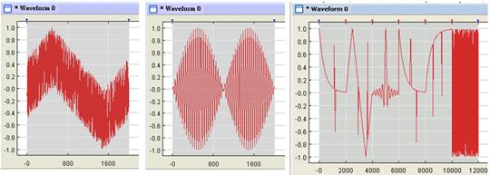 Waveform editor Wavepatt